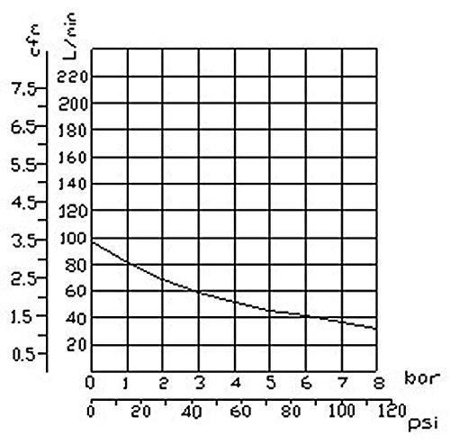 IMPLOTEX Silent 480W Diagramm