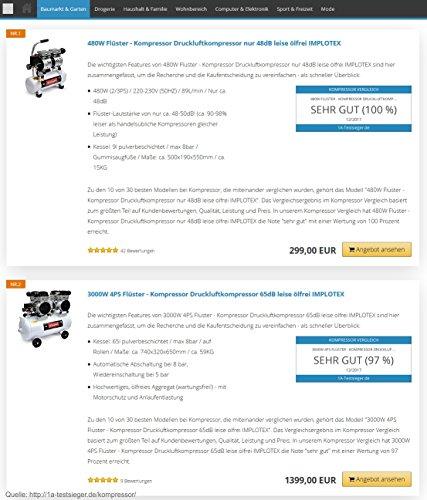 3000W 4PS Silent Flüsterkompressor Druckluftkompressor 65dB leise ölfrei flüster Kompressor Compressor IMPLOTEX - 4