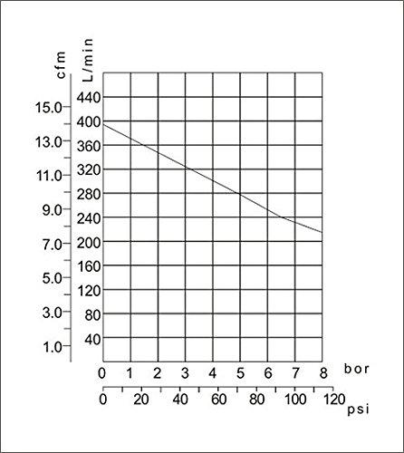 3000W 4PS Silent Flüsterkompressor Druckluftkompressor 65dB leise ölfrei flüster Kompressor Compressor IMPLOTEX - 5
