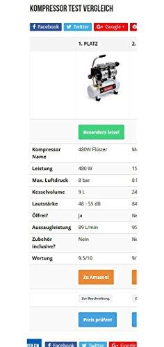 1500W 2PS Silent Flüsterkompressor Druckluftkompressor 60dB leise ölfrei flüster Kompressor Compressor IMPLOTEX - 9